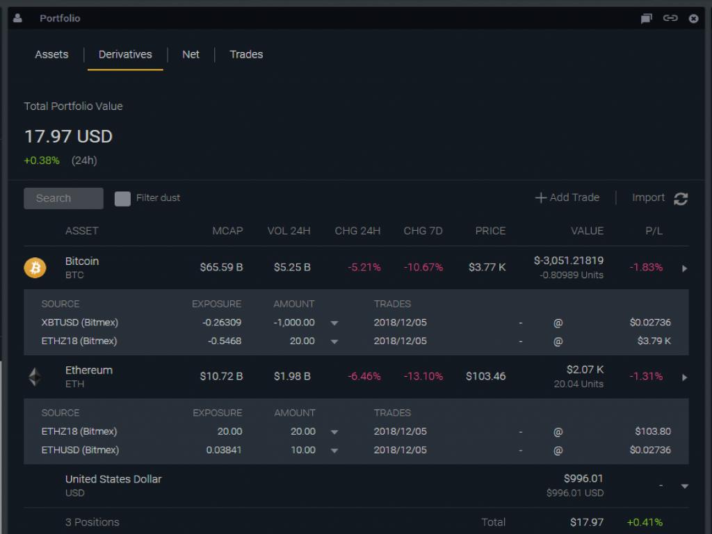 BitMEX Calculator: free inside Settle Portfolio - Settle Finance
